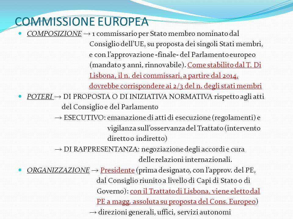 COMMISSIONE EUROPEA COMPOSIZIONE → 1 commissario per Stato membro nominato dal. Consiglio dell'UE, su proposta dei singoli Stati membri,