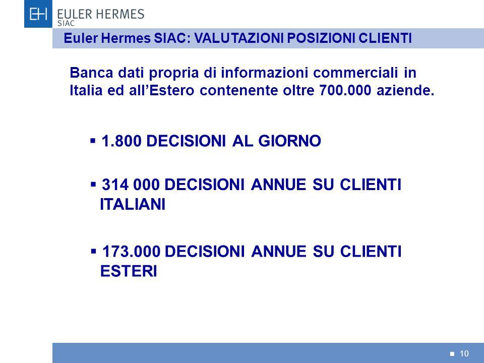 314 000 DECISIONI ANNUE SU CLIENTI ITALIANI