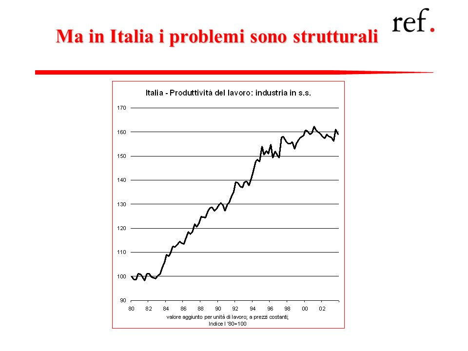 Ma in Italia i problemi sono strutturali