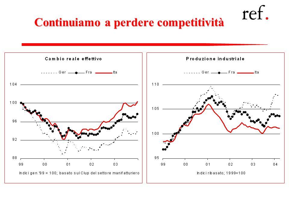 Continuiamo a perdere competitività