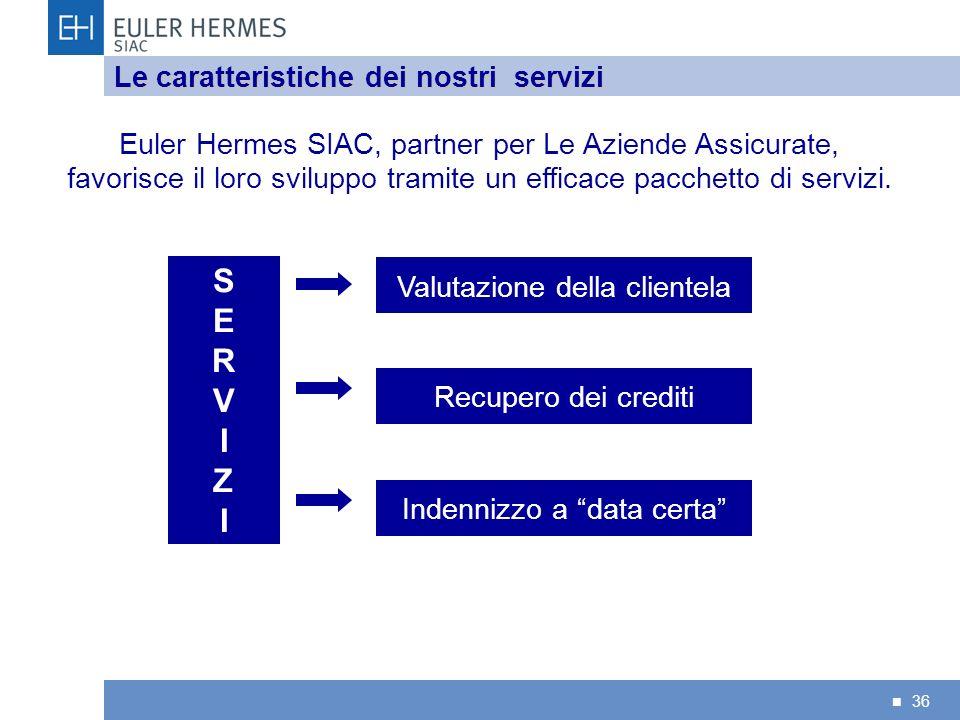 S E R V I Z Le caratteristiche dei nostri servizi