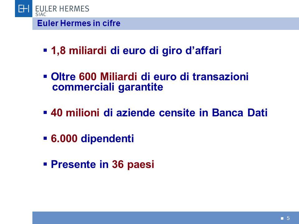 1,8 miliardi di euro di giro d'affari