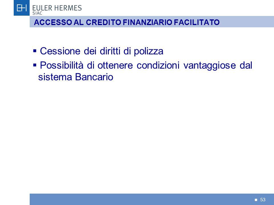 ACCESSO AL CREDITO FINANZIARIO FACILITATO