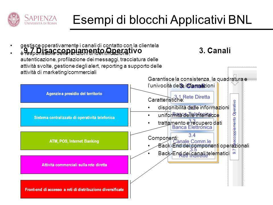 Esempi di blocchi Applicativi BNL