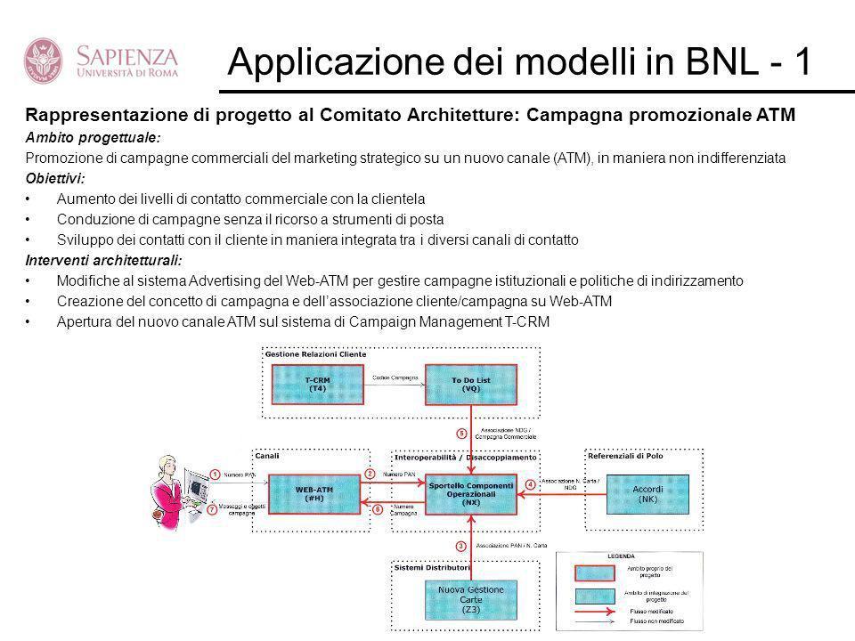 Applicazione dei modelli in BNL - 1