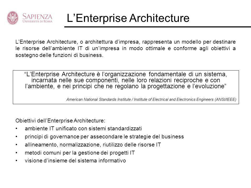 L'Enterprise Architecture