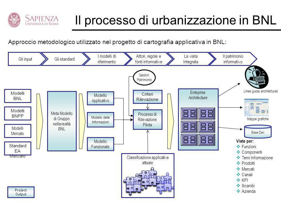 Il processo di urbanizzazione in BNL