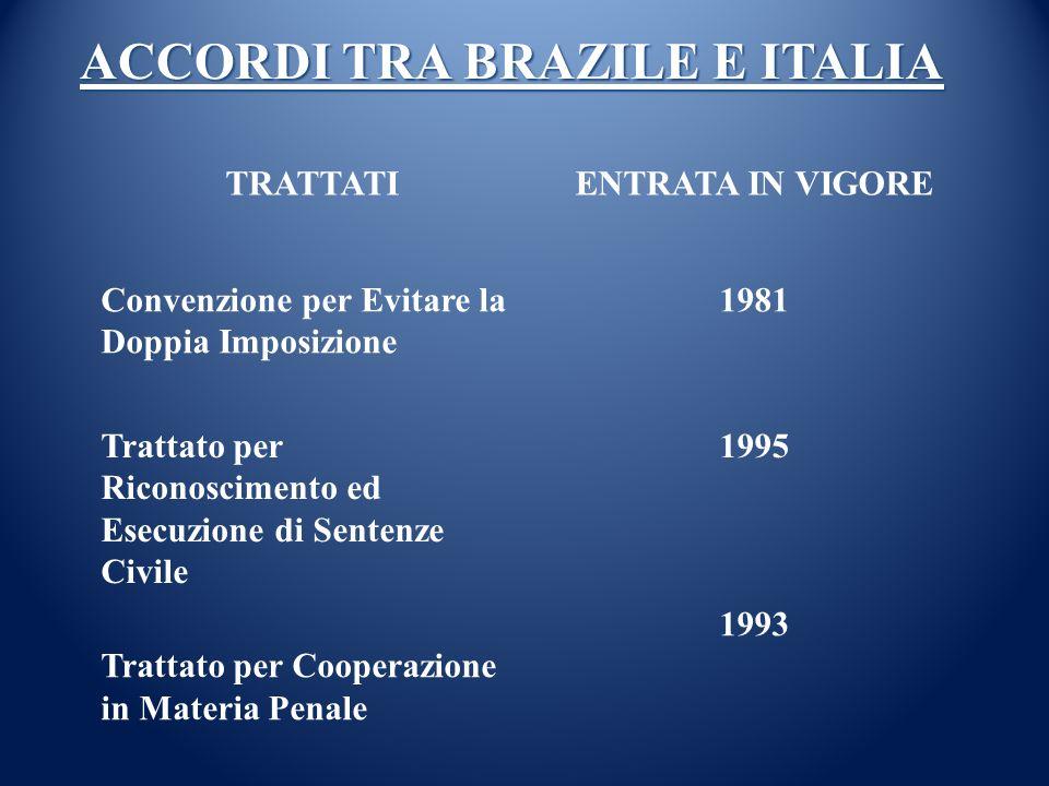 ACCORDI TRA BRAZILE E ITALIA