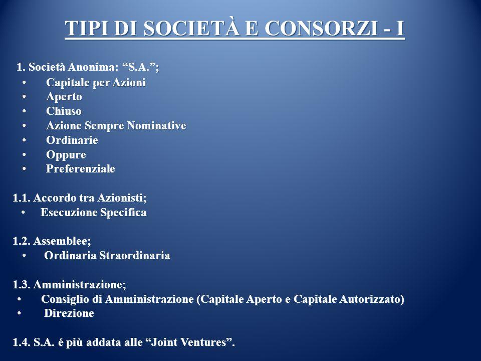 TIPI DI SOCIETÀ E CONSORZI - I