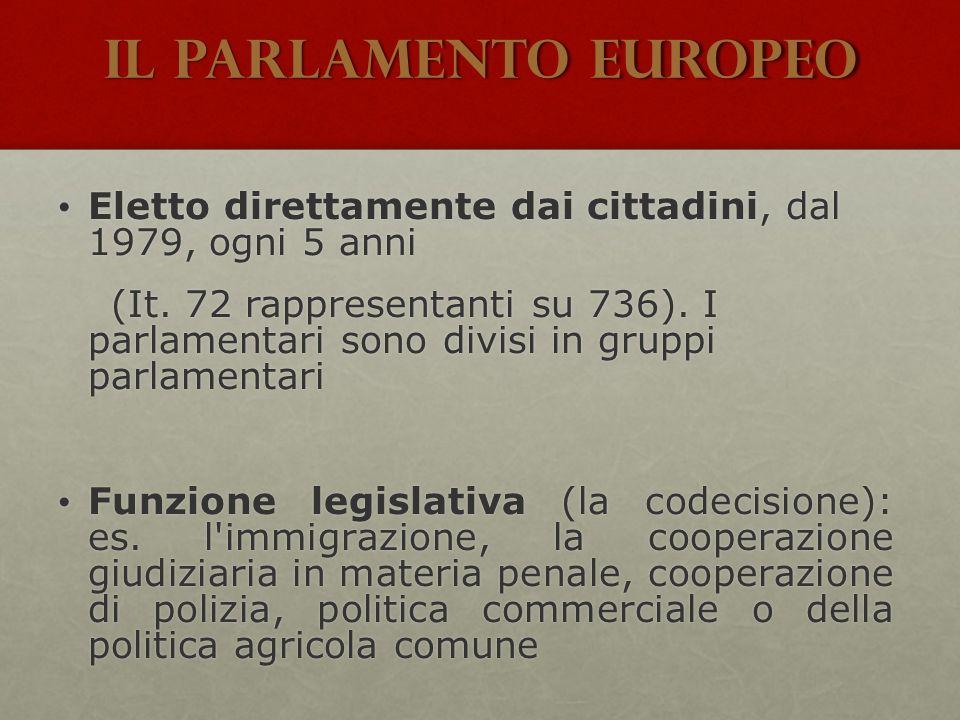 Il Parlamento Europeo Eletto direttamente dai cittadini, dal 1979, ogni 5 anni.
