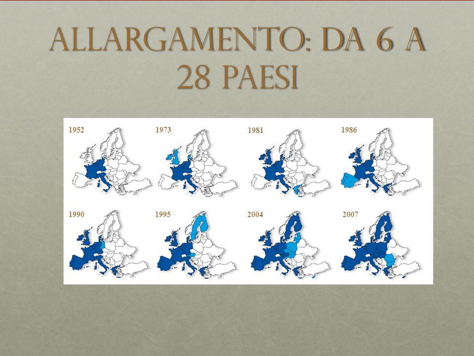 Allargamento: da 6 a 28 paesi