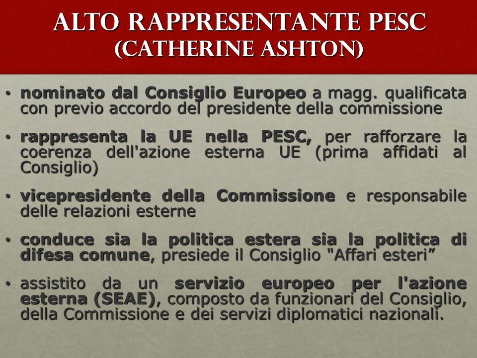 Alto Rappresentante PESC (Catherine Ashton)