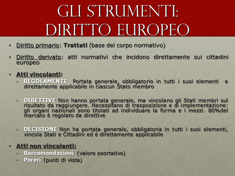 Gli strumenti: diritto europeo