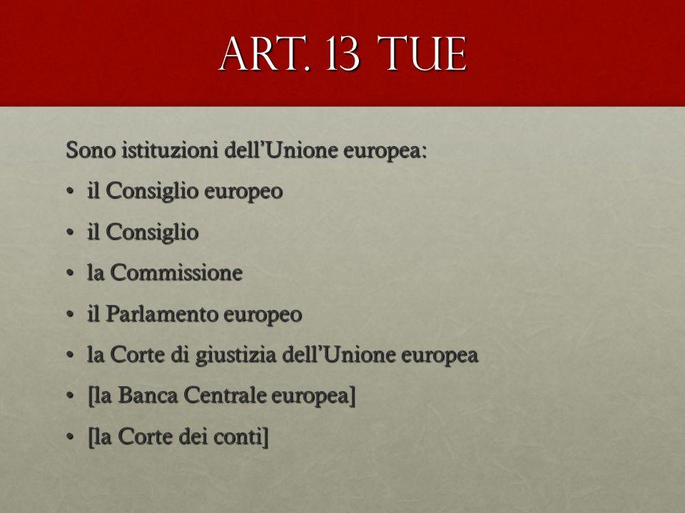 ART. 13 TUE Sono istituzioni dell'Unione europea: il Consiglio europeo