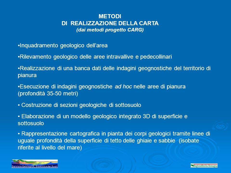 DI REALIZZAZIONE DELLA CARTA (dai metodi progetto CARG)