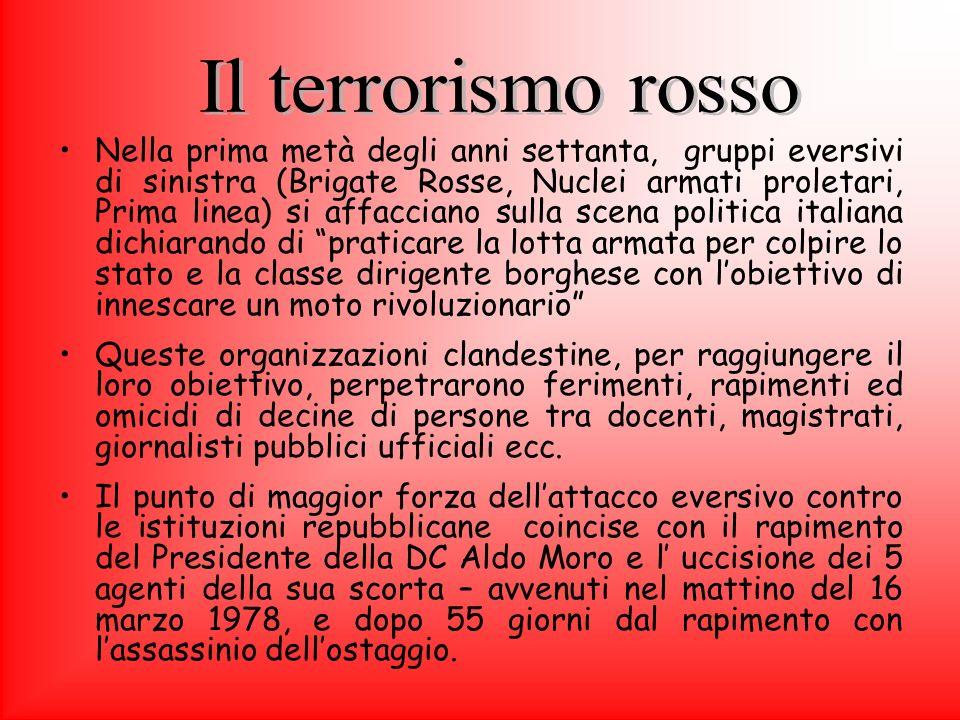 Il terrorismo rosso