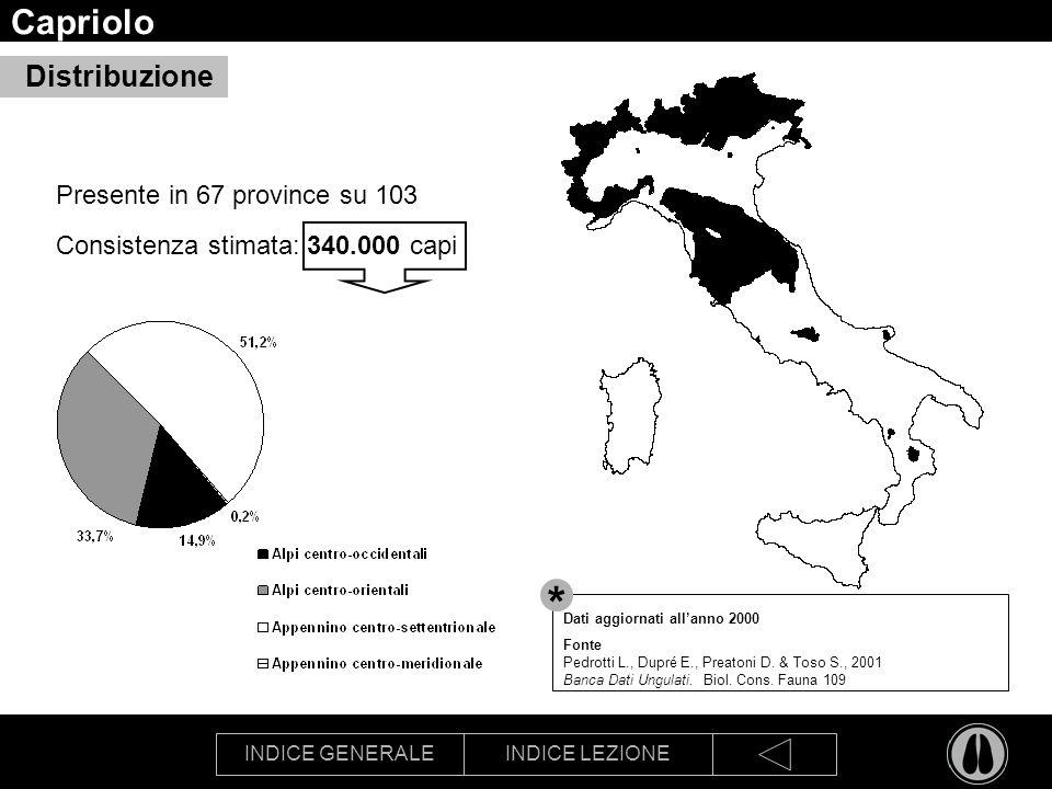 * Capriolo Distribuzione Presente in 67 province su 103