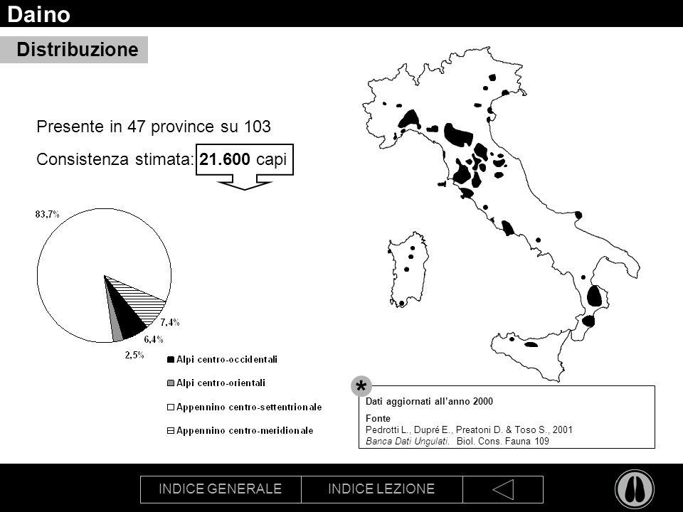 * Daino Distribuzione Presente in 47 province su 103