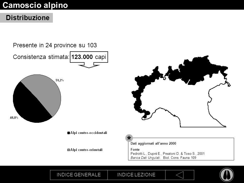 * Camoscio alpino Distribuzione Presente in 24 province su 103