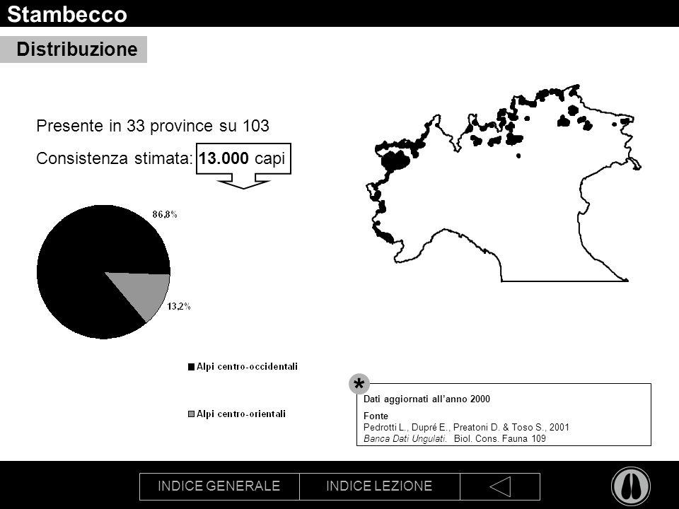 * Stambecco Distribuzione Presente in 33 province su 103