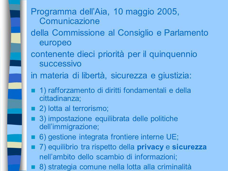 Programma dell'Aia, 10 maggio 2005, Comunicazione