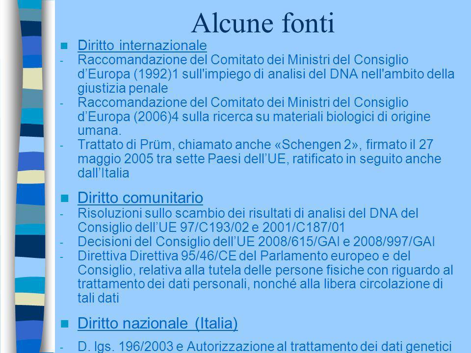 Alcune fonti Diritto comunitario Diritto nazionale (Italia)