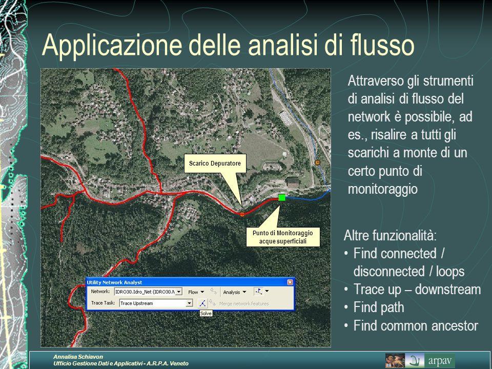Applicazione delle analisi di flusso