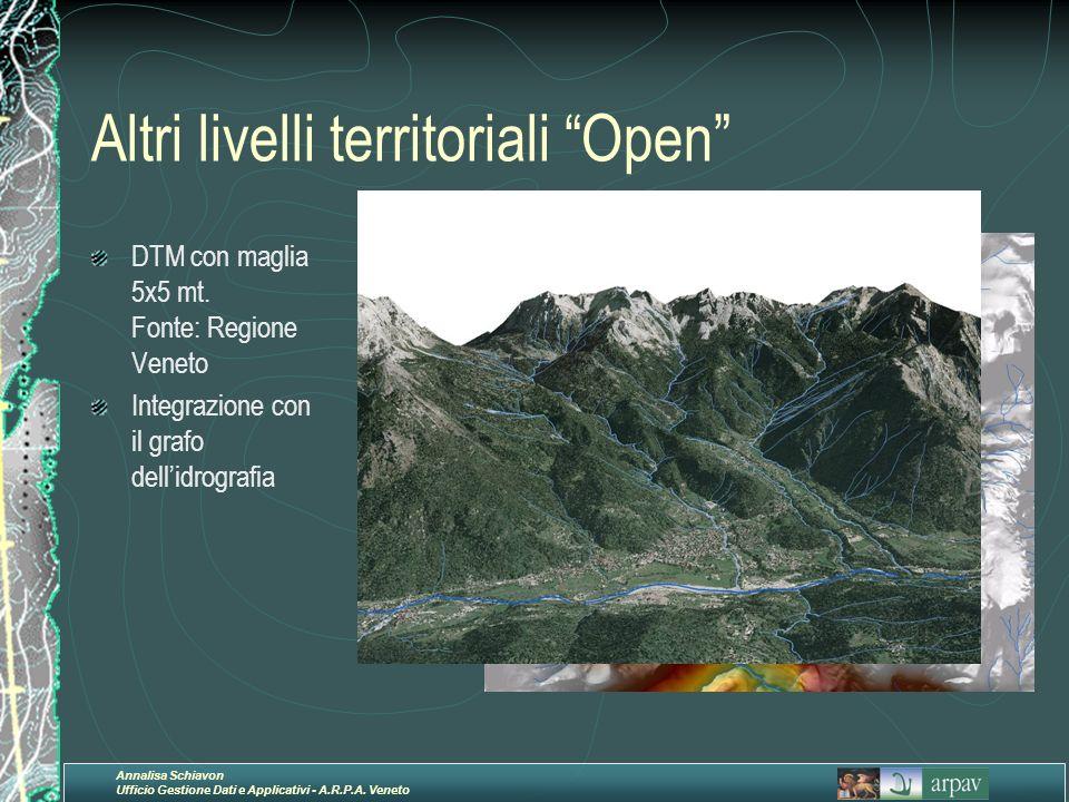 Altri livelli territoriali Open