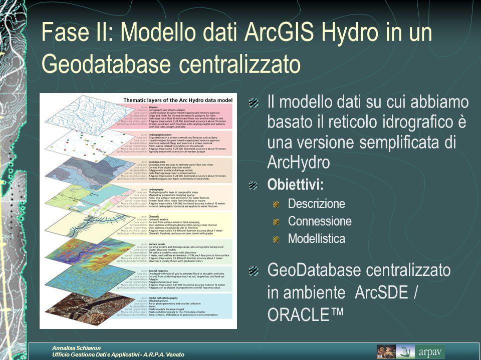 Fase II: Modello dati ArcGIS Hydro in un Geodatabase centralizzato