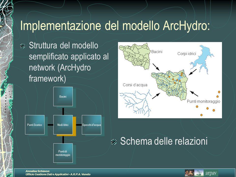 Implementazione del modello ArcHydro: