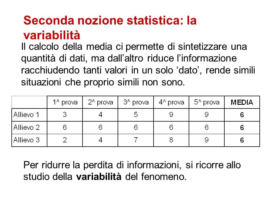 Seconda nozione statistica: la variabilità