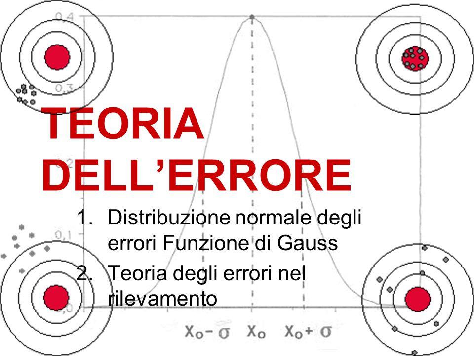 TEORIA DELL'ERRORE Distribuzione normale degli errori Funzione di Gauss.