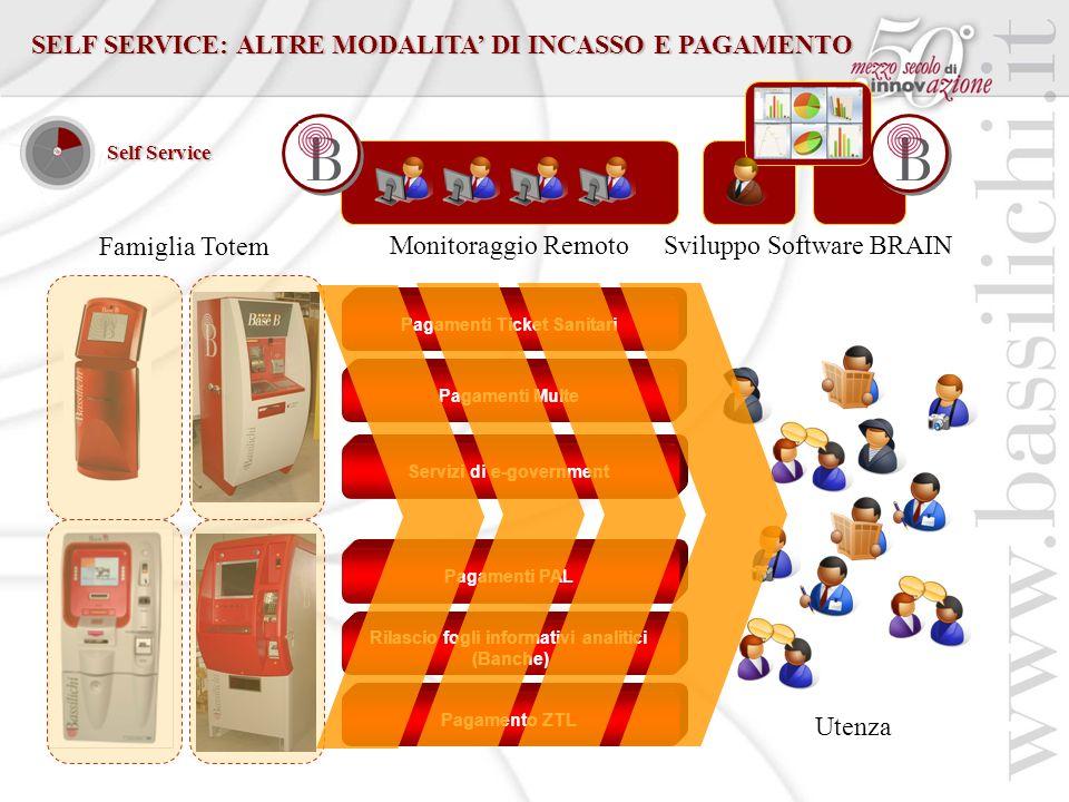 SELF SERVICE: ALTRE MODALITA' DI INCASSO E PAGAMENTO