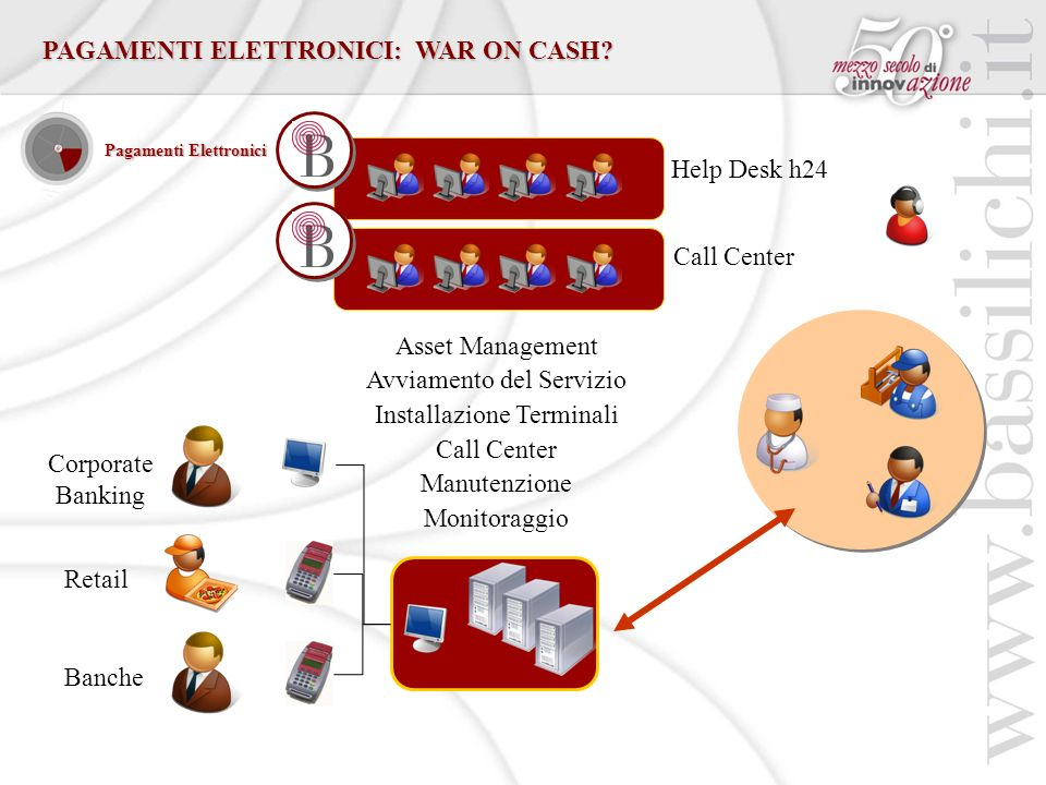 PAGAMENTI ELETTRONICI: WAR ON CASH