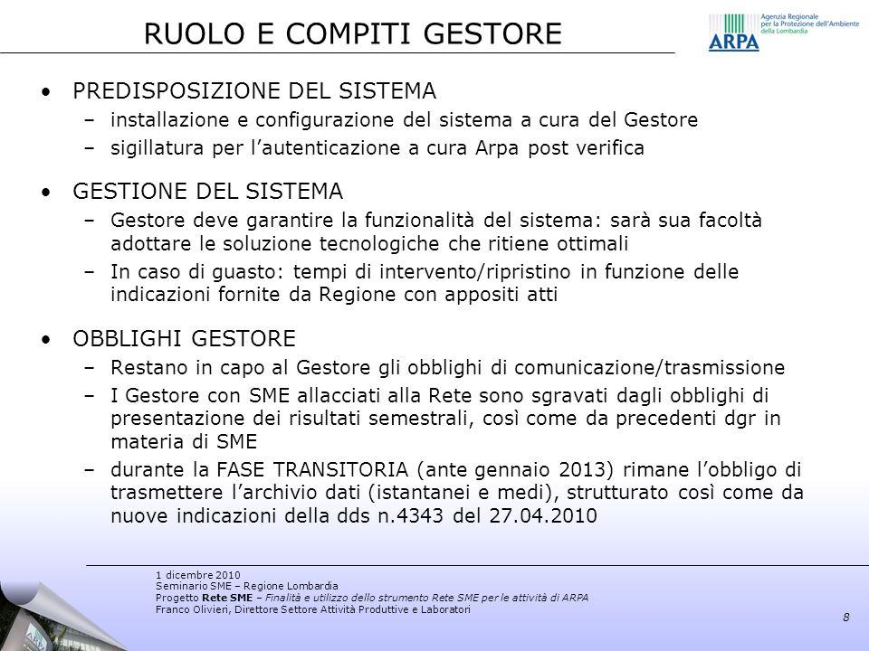 RUOLO E COMPITI GESTORE