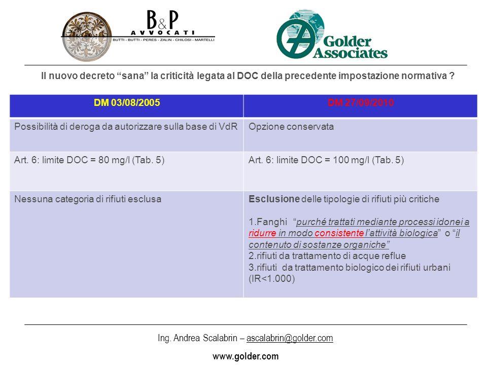 Possibilità di deroga da autorizzare sulla base di VdR