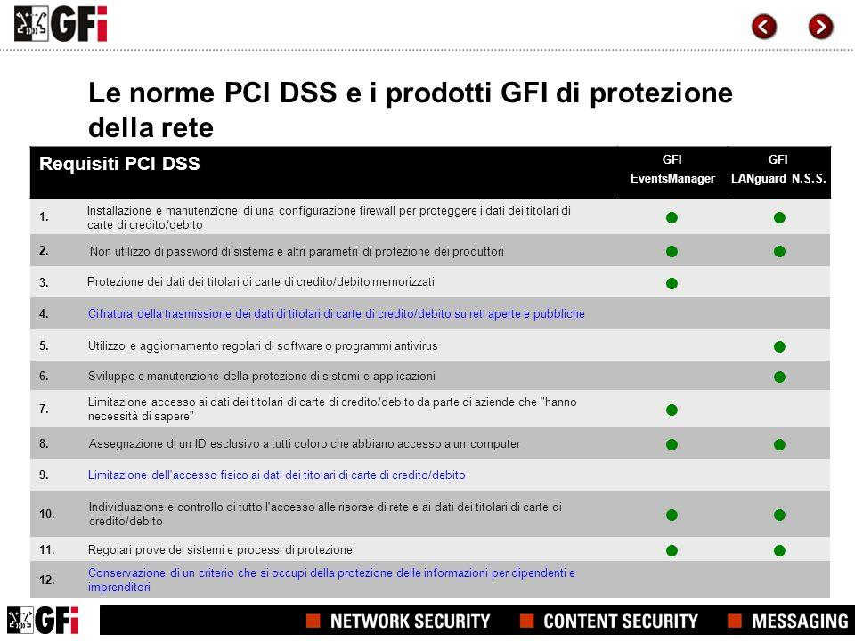 Le norme PCI DSS e i prodotti GFI di protezione della rete