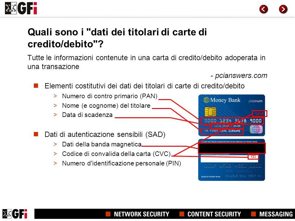Quali sono i dati dei titolari di carte di credito/debito