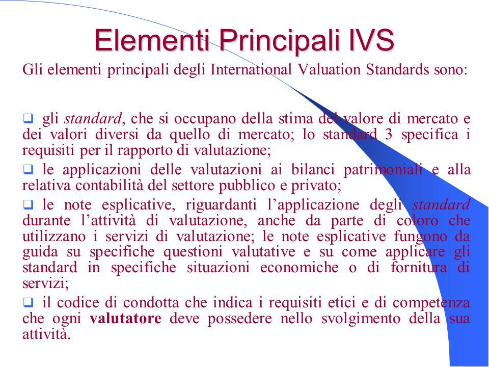 Elementi Principali IVS
