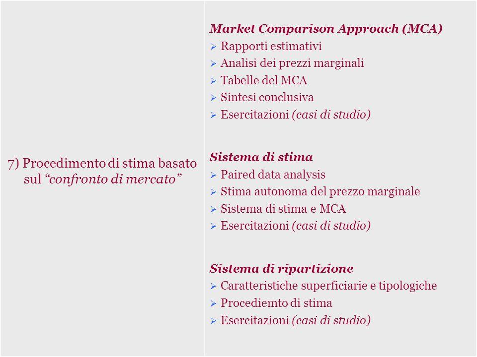 7) Procedimento di stima basato sul confronto di mercato
