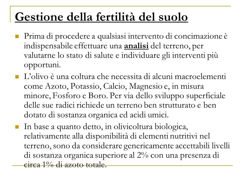 Gestione della fertilità del suolo