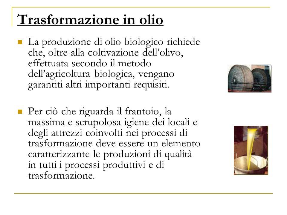 Trasformazione in olio