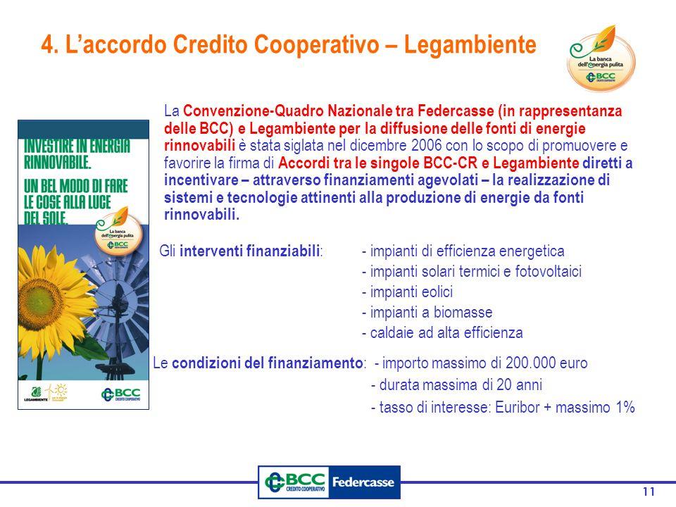 4. L'accordo Credito Cooperativo – Legambiente