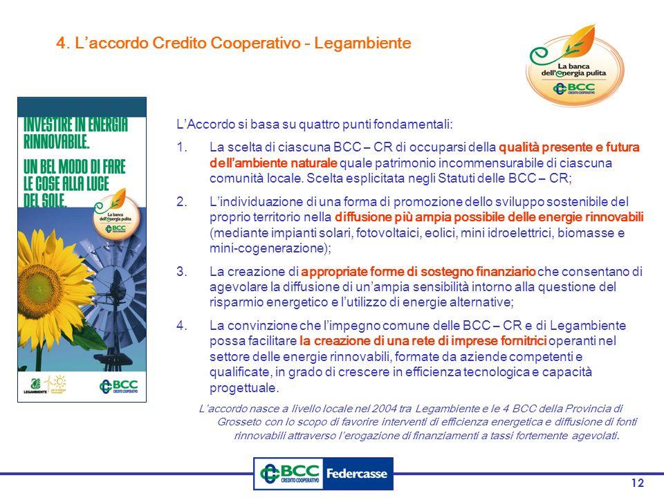 4. L'accordo Credito Cooperativo - Legambiente