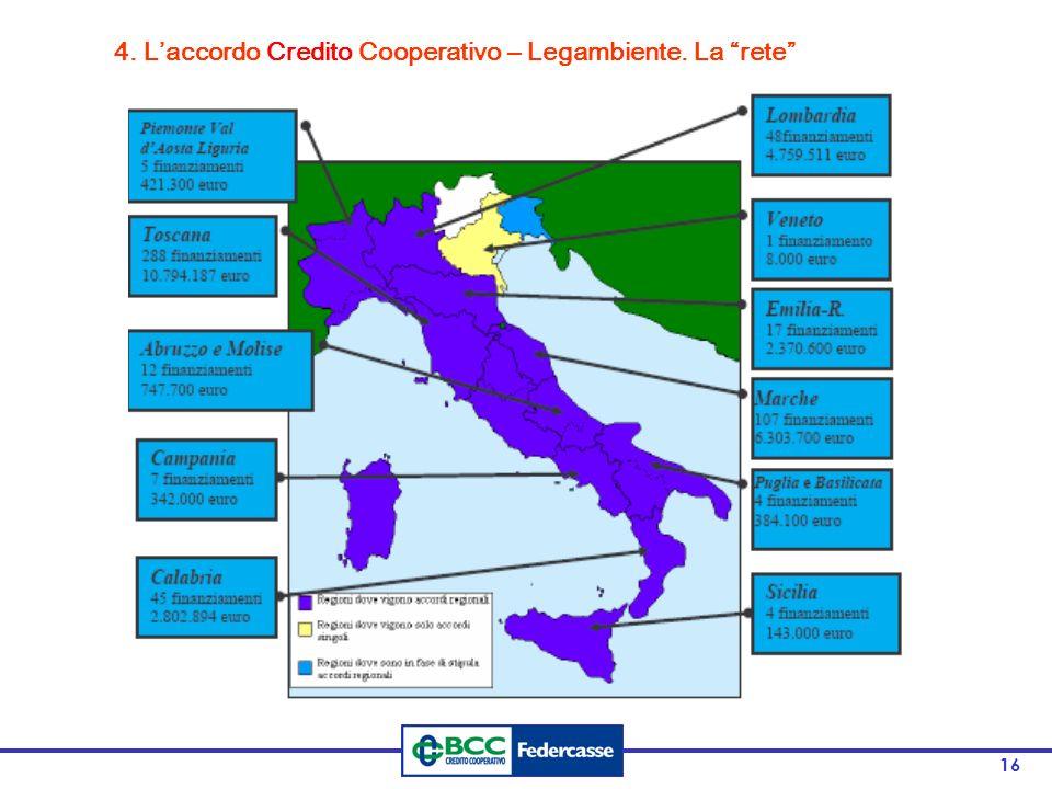 4. L'accordo Credito Cooperativo – Legambiente. La rete
