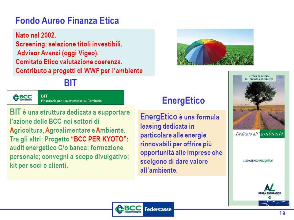 Fondo Aureo Finanza Etica