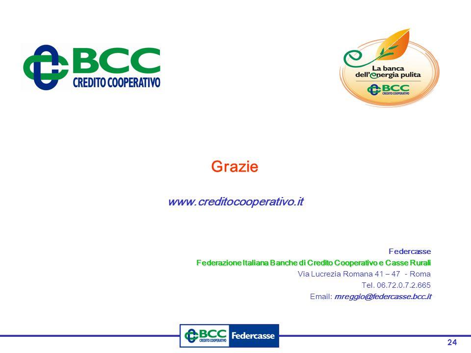 Grazie www.creditocooperativo.it Federcasse
