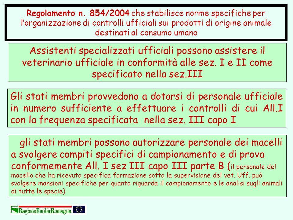 Regolamento n. 854/2004 che stabilisce norme specifiche per l'organizzazione di controlli ufficiali sui prodotti di origine animale destinati al consumo umano