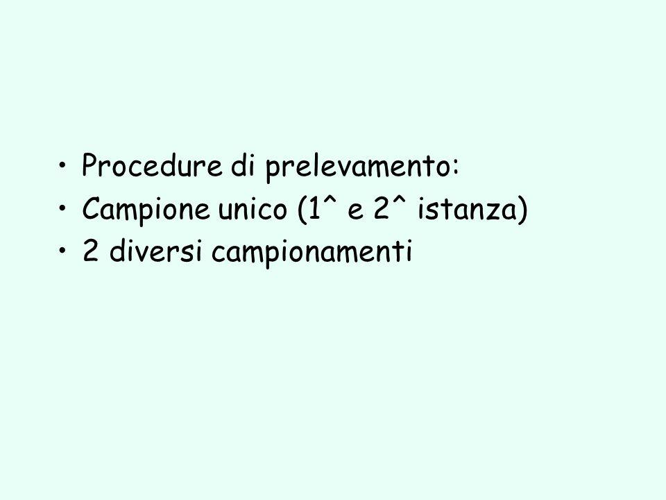 Procedure di prelevamento: