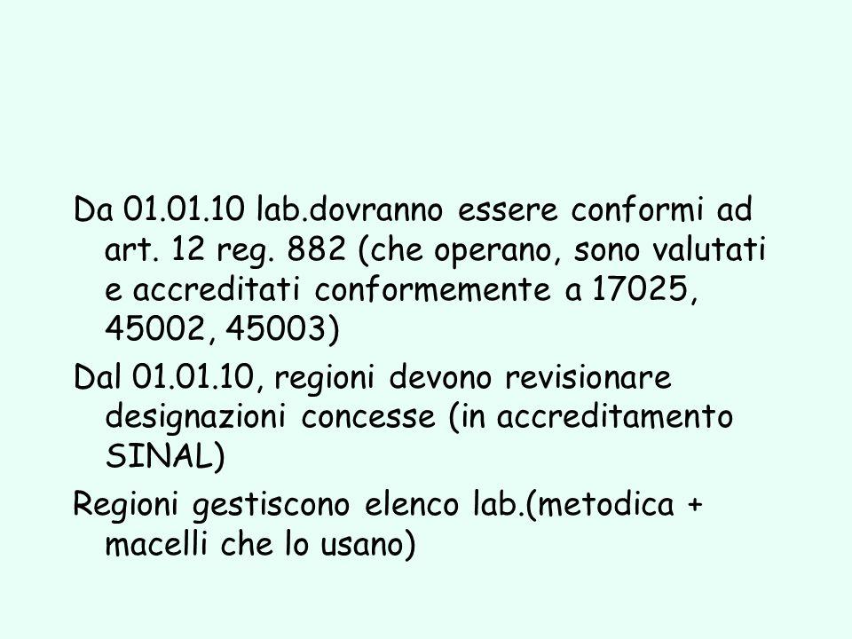 Da 01. 01. 10 lab. dovranno essere conformi ad art. 12 reg
